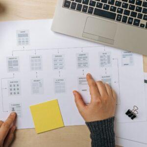 Recursos de marketing | Tienda de recursos de marketing, Diseño web, blog, tiendas online, redes sociales